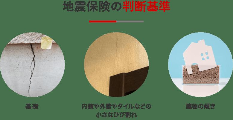 地震の判断基準